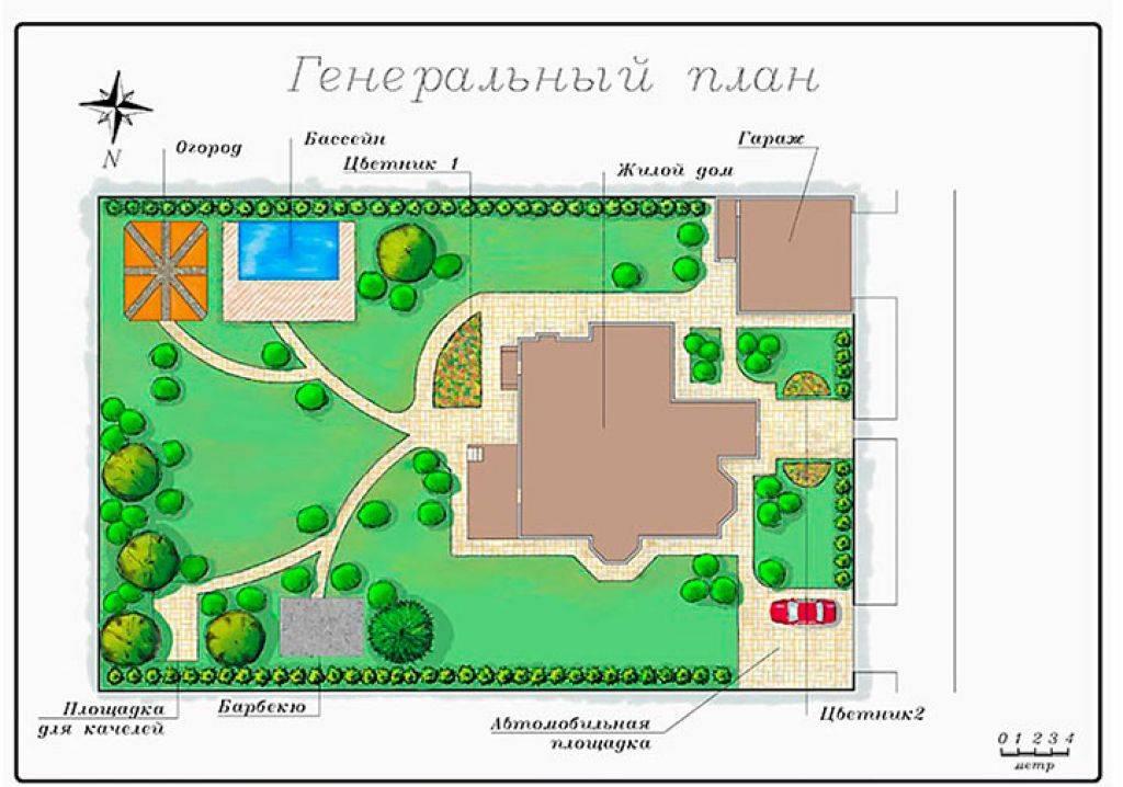 Планировка участка — советы дизайнеров по зонированию, выбору схем, чертежей и проектов (85 фото)