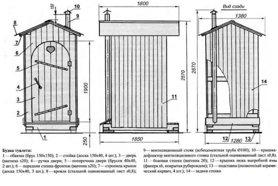 Туалет на даче своими руками — пошаговая инструкция с фото