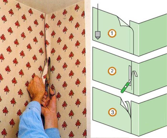 Инструкция по склеиванию обоев во внешних и внутренних углах, правильная стыковка