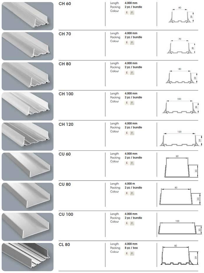 Стеновые панели пвх: свойства и характеристики