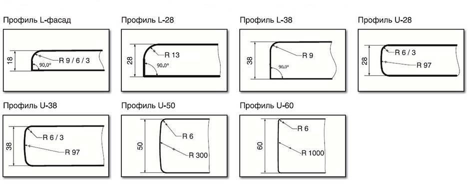 Толщина столешницы для кухни: какими должны быть стандартные размеры? какая толщина бывает у каменной столешницы?