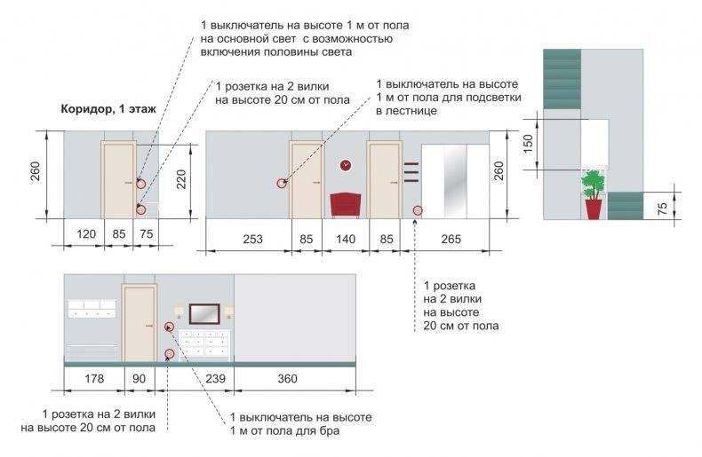 Как правильно разместить розетки и выключатели в спальне — inmyroom