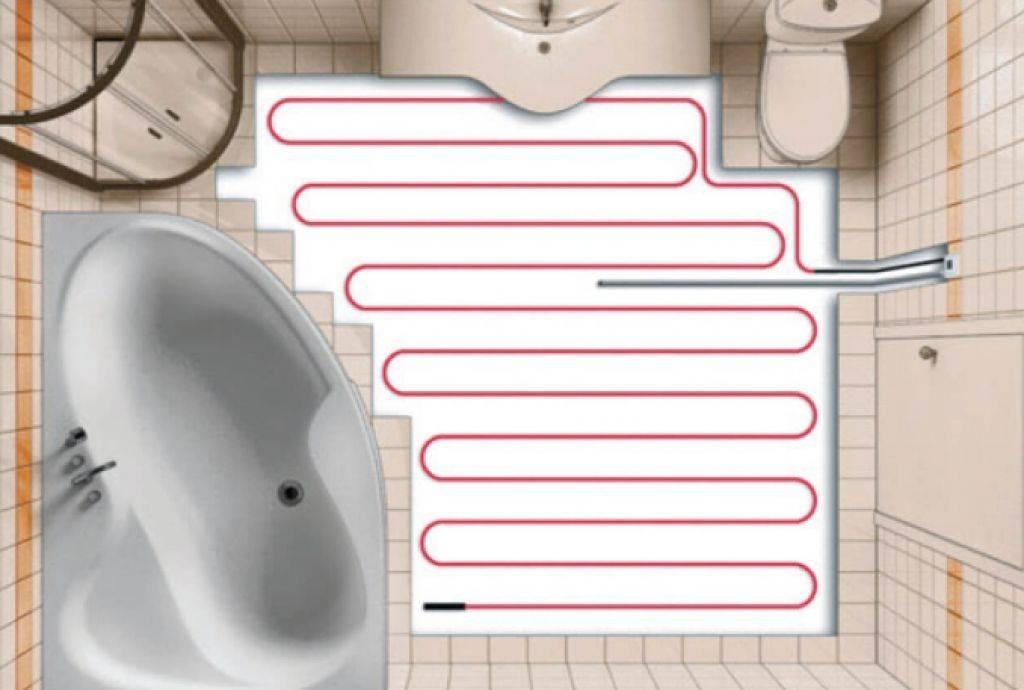 Какой теплый пол лучше под плитку - выбираем между водяным и электрическим теплым полом