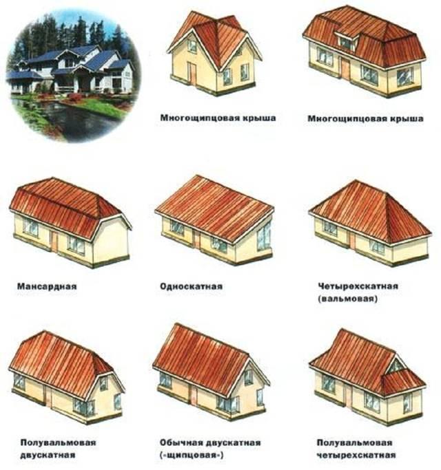 Крыши домов — 11 разновидностей, их особенности, достоинства и недостатки