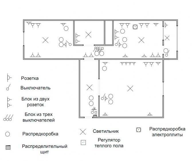 Высота розетки над тумбочкой в спальне
