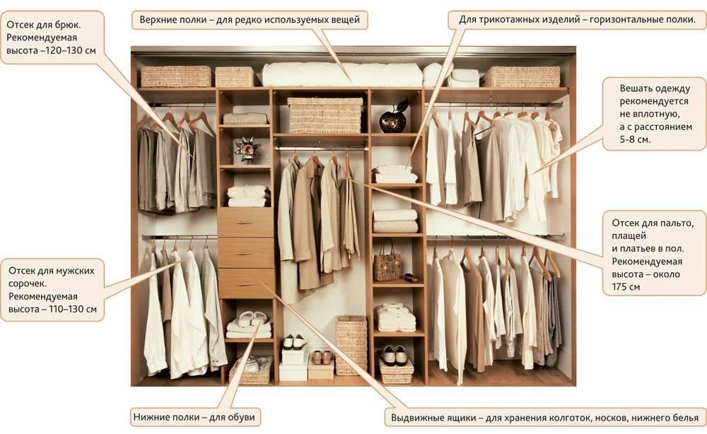 Наполнение шкафа купе (90 фото): внутренние варианты планировки для 3 метров с размерами