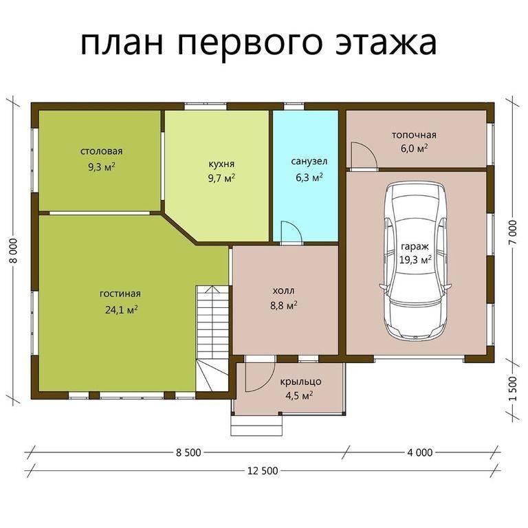 Планировка дома 8 на 10, удачные варианты проектов, на что стоит обратить внимание при выборе - 14 фото