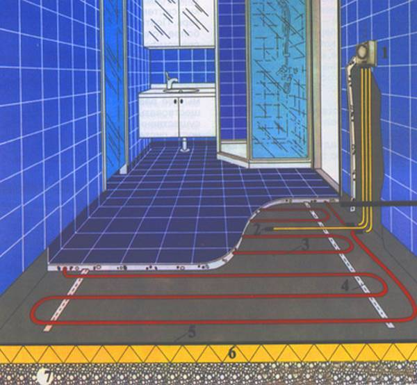 Монтаж электрического теплого пола в ванной своими руками— все тонкости работы