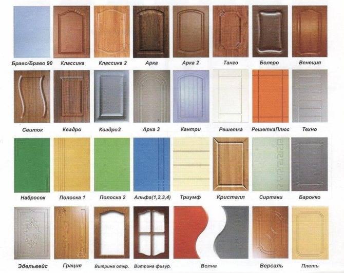 Столешницы для кухни - 75 фото лучших новинок дизайнакухня — вкус комфорта