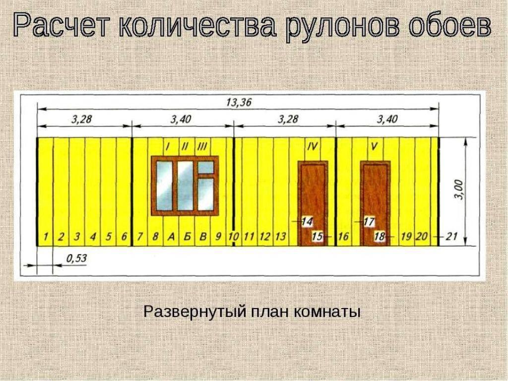 Как рассчитать обои на комнату? 50 фото правильный расчет количества рулонов по площади на стену и потолок