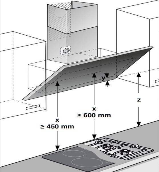 Установка вытяжки над газовой плитой: инструкция для «чайников», особенности для частных домов