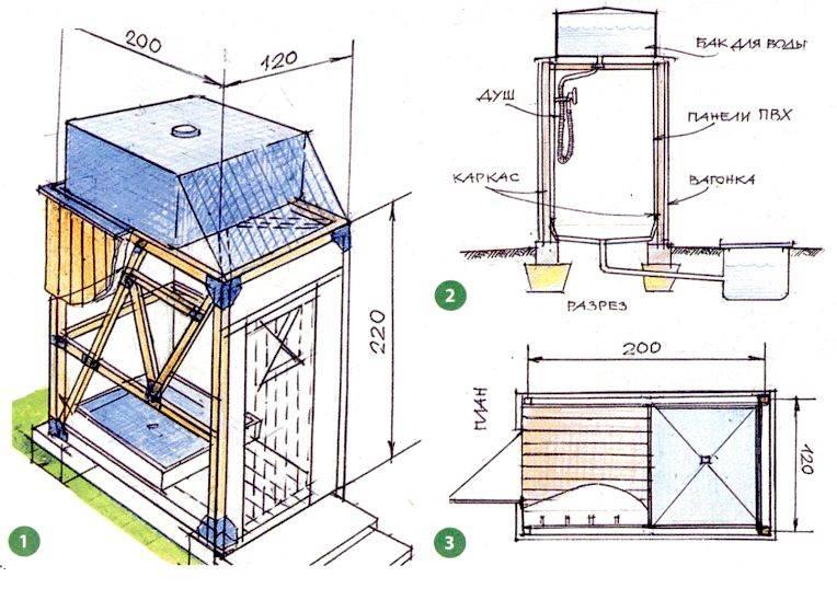 Летний душ своими руками: чертежи, особенности, как обустроить дачу
