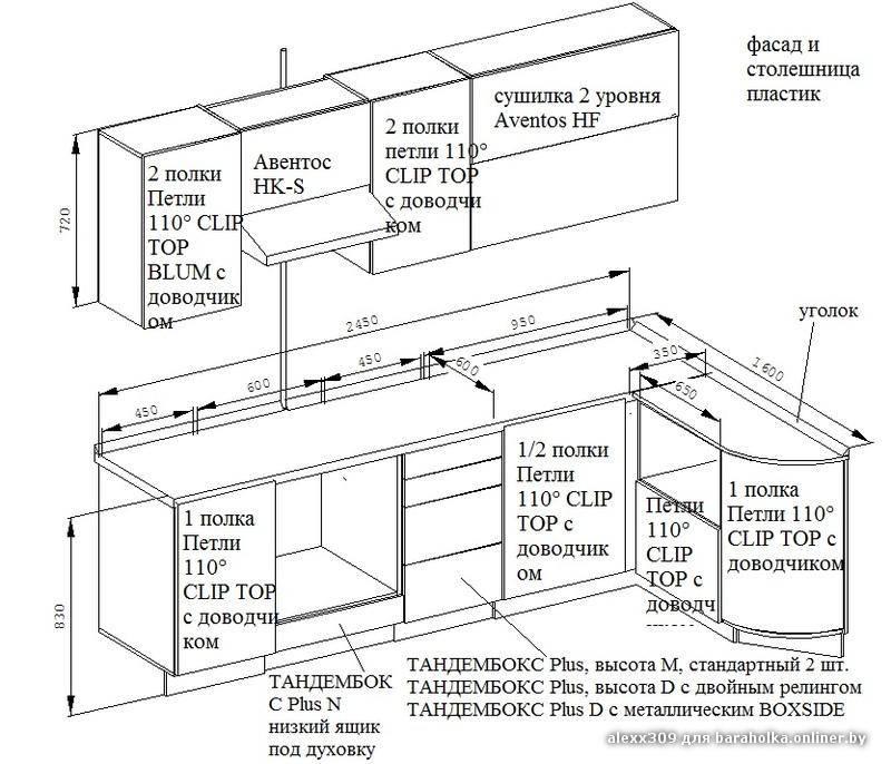 Размеры угловой столешницы для кухни