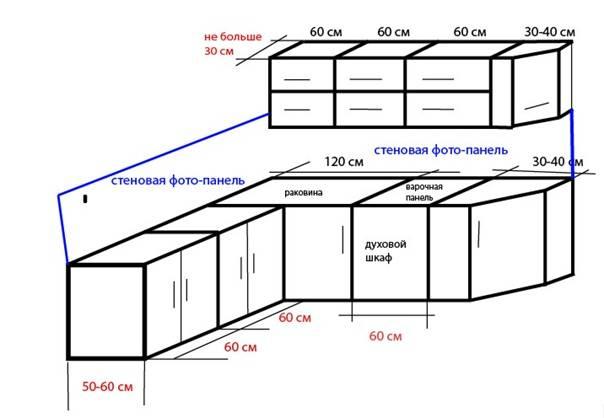 Как выбрать столешницу для кухни: плюсы и минусы разных материалов