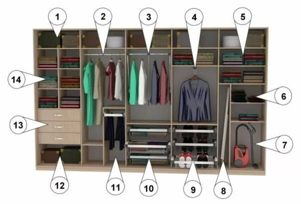 Схемы организации наполнения шкафа-купе прямой и угловой конфигурации