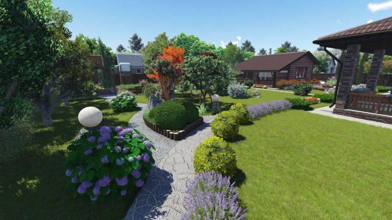 Планировка дачного участка площадью 6 соток (44 фото): примеры плана, примерная схема садового участка, планирование пространства