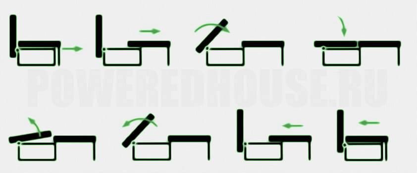 Преимущества и основные особенности диванов-кроватей, варианты дизайна
