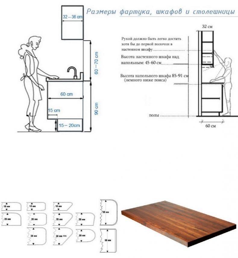 Ширина столешницы для кухни (24 фото): стандартная ширина кухонных столешниц толщиной 40 мм, нестандартные размеры 700 и 800 мм, широкие и узкие столешницы