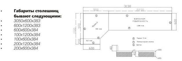 Размеры кухонных столов (28 фото): стандартная высота обеденного стола на кухне от пола, типовые стандарты 60х60, 60х80 см и другие размеры