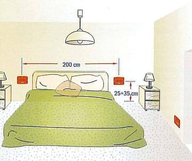 На какой высоте устанавливать розетки: рекомендуемые параметры, как подключить розетки и выключатели