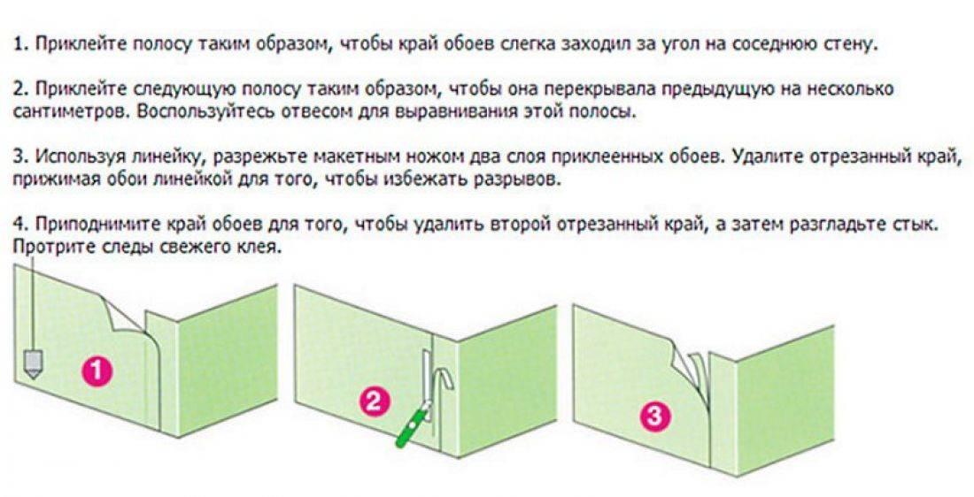 Как правильно клеить обои: подробнейшая инструкция + фото и видео