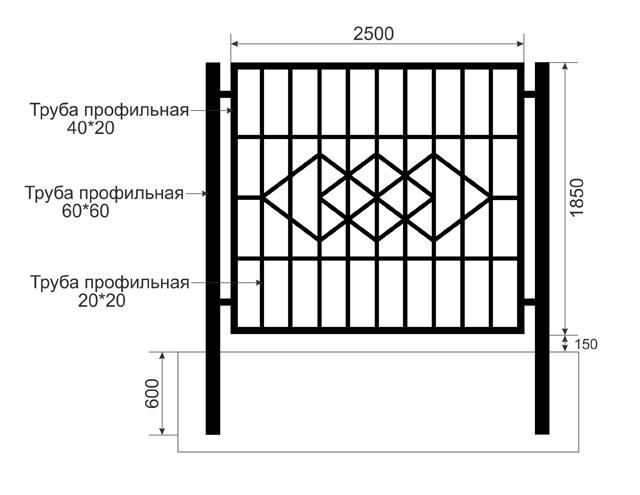 Забор из профильной трубы своими руками: чертежи, необходимые материалы, сооружение