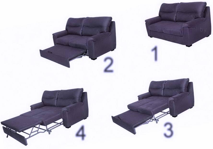Подробная информация о размерах различных типов диванов