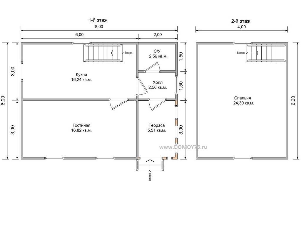 2021 ᐈ ???? (+40 фото) планировка дома 8 на 8 с мансардой