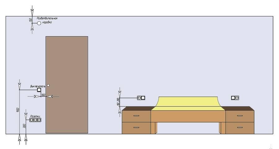 Идеальное количество розеток и выключателей в квартире - на кухне, в спальне, в ванной, в гостиной.